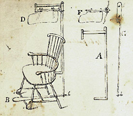 Cram's Fan Chair : drawing and description