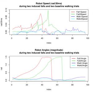 falltest-speed2